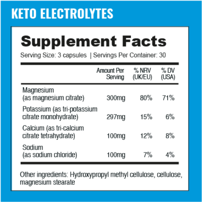 electrolytes-ingredients-title