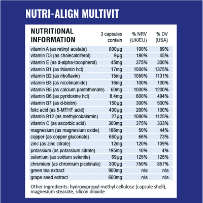 keto-multivitamins-ingredients-title