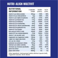 Atkins Supplements Bundle