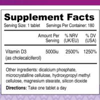 Mega Vitamin D 5000iu
